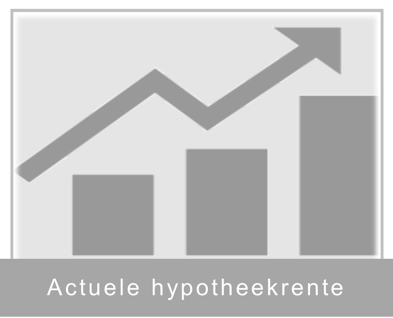 hypotheekrente overzicht